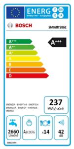 Energetický štítek - nejlepší myčka nádobí 2017/2018