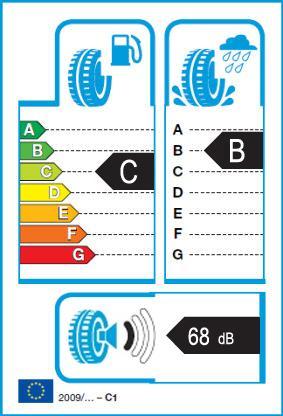 Energetický štítek vítěze testu letních pneumatik 195-65 R15