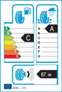 Energetický štítek vítěze testu letních pneumatik 225-40 R18