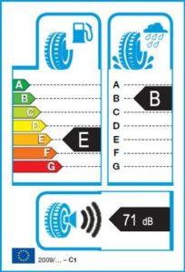 Energetický štítek vítěze testu zimních pneumatik 175-65 R14 - 2018