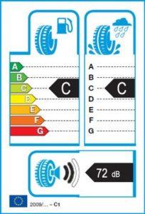 Energetický štítek vítěze testu zimních pneumatik 235-60 R18 - 2018/2019